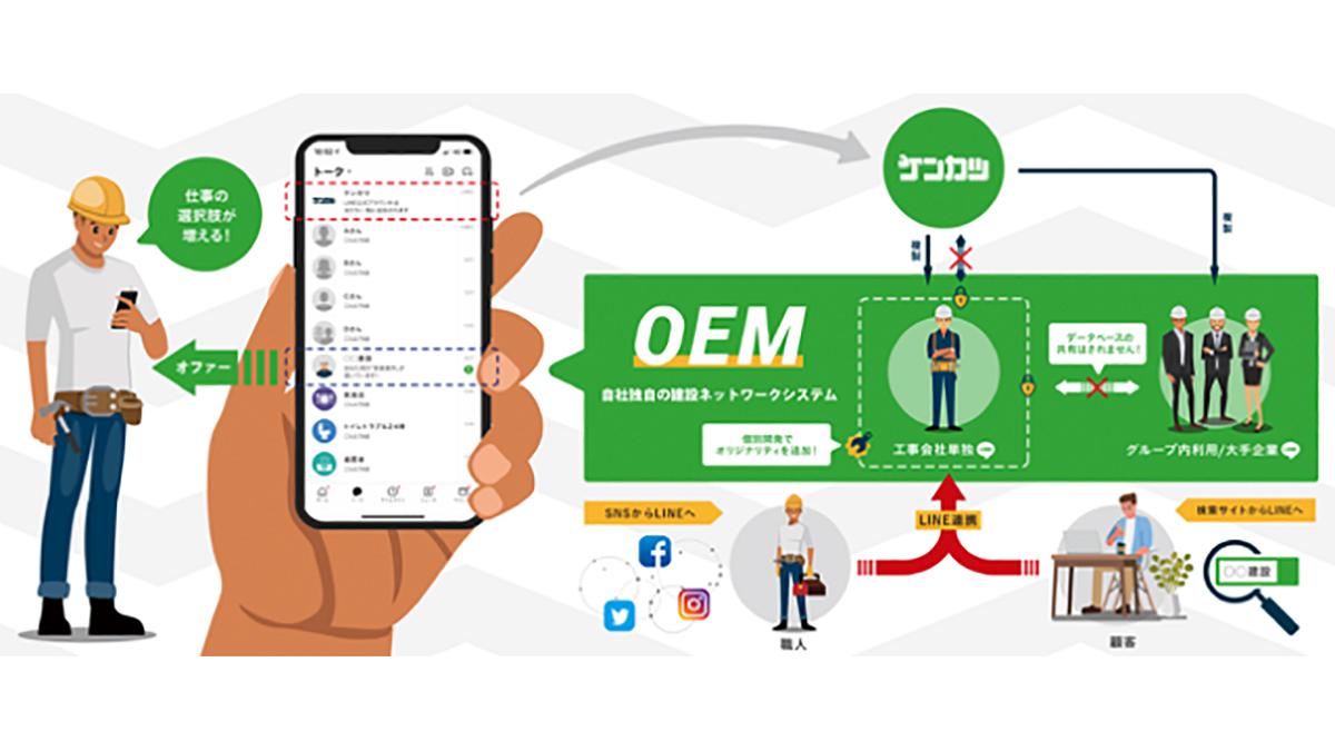 「ケンカツ」OEM事業開始 LINE公式アカウントで職人採用が可能に