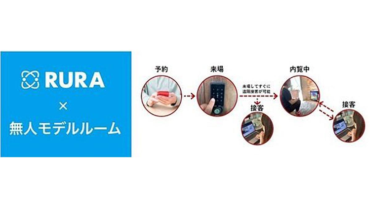 平屋展示場に遠隔接客サービス導入 無人内覧や非接触営業促進