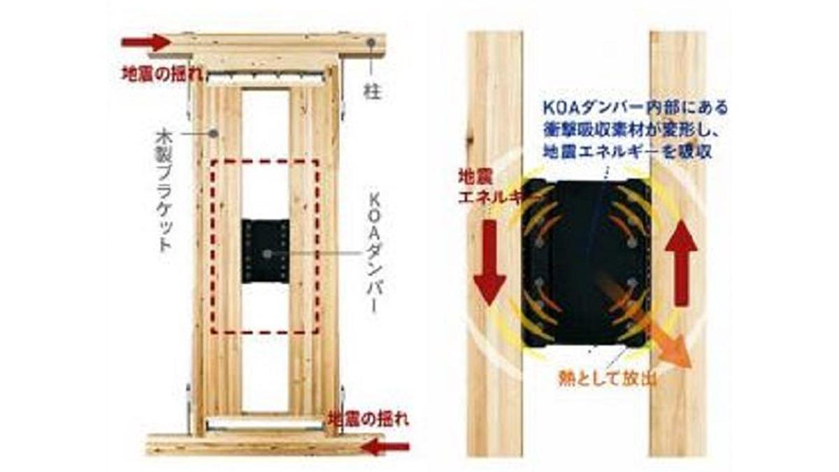 ポラスグループ、耐震性能が低下しない「高性能耐力壁」を開発