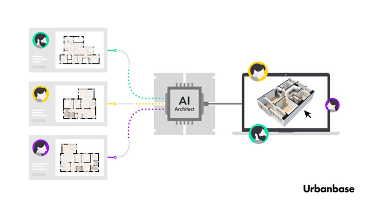 URBANBASE、間取り図の3D変換サービスを提供