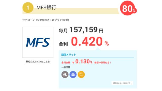 MFSのモゲチェック、団信メリット表示で実質金利の比較可能に