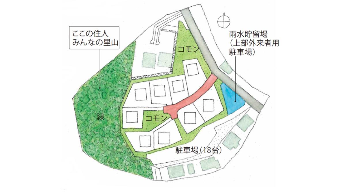 地域に「里山のある町角」をつくる ポストコロナの具体的な設計プランを提案 -町の工務店ネット/A<sup>2</sup>プロジェクト