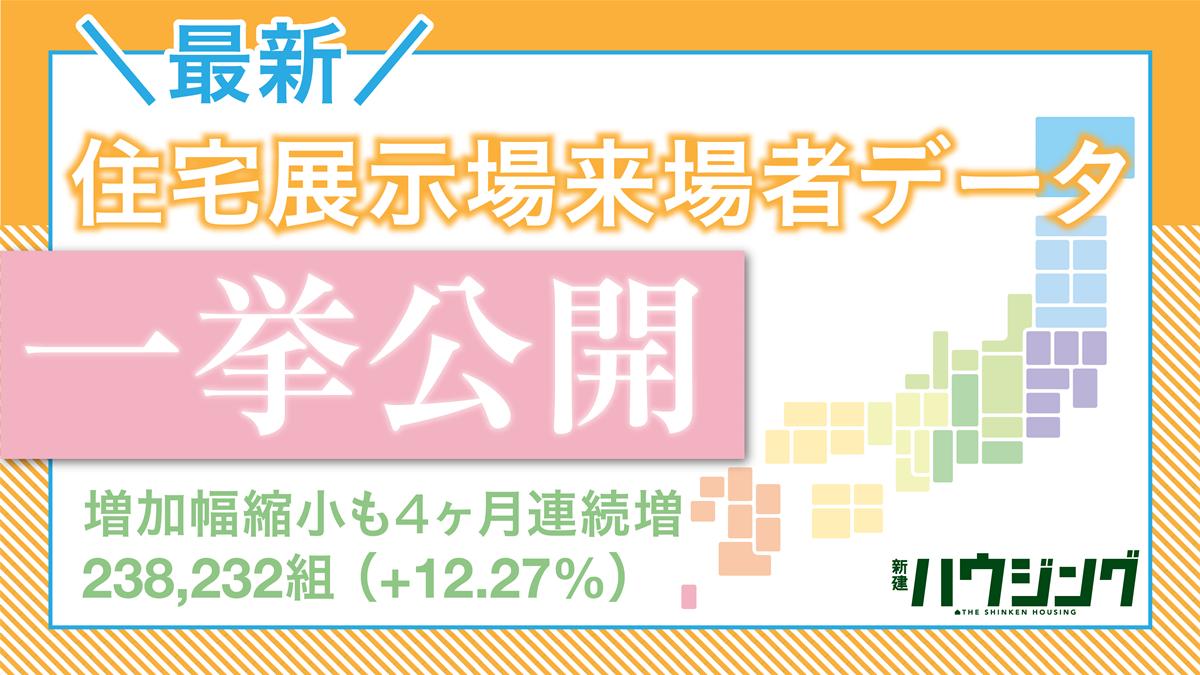 最新住宅展示場 来場者データ一挙公開!