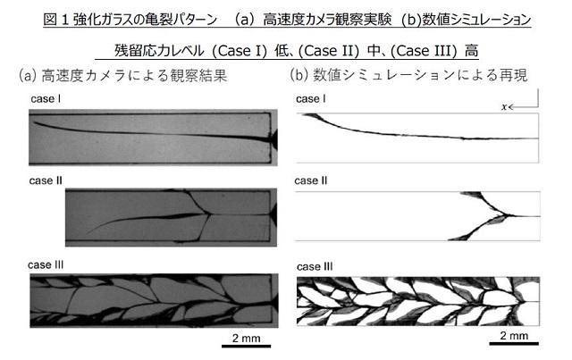 AGC、化学強化ガラスの破壊パターン再現に成功