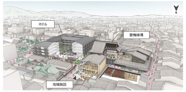 NTT都市開発、京都の小学校跡地中心に一体的街づくり着手