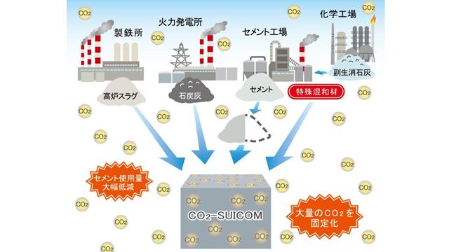 竹中工務店ら3社、カーボンネガティブコンクリート製造へ