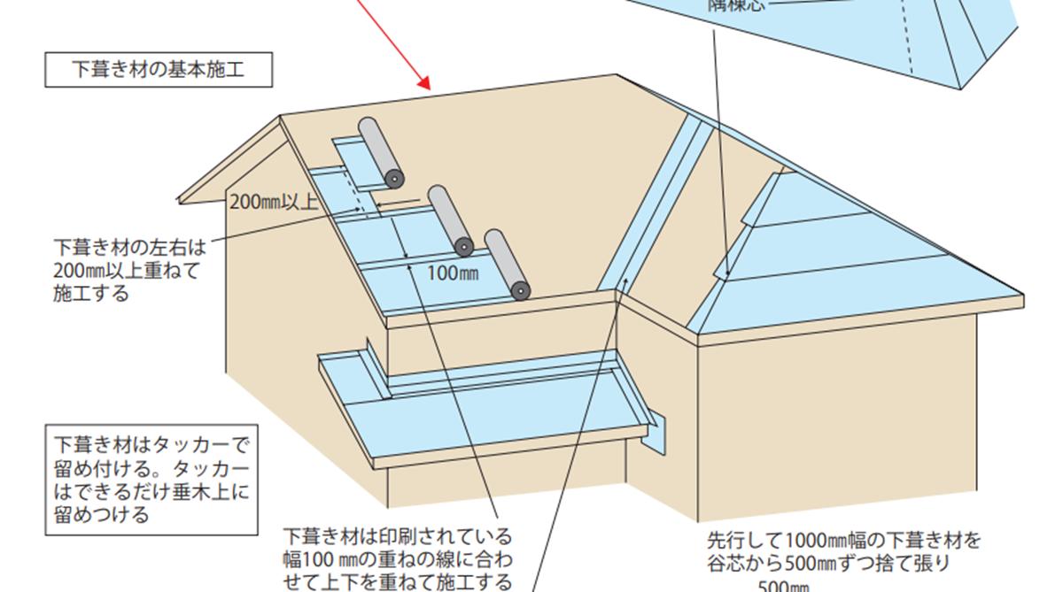意外と知らない?屋根防水の主役は屋根材ではなくて・・・